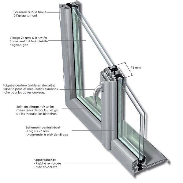 explications chassis aluminium