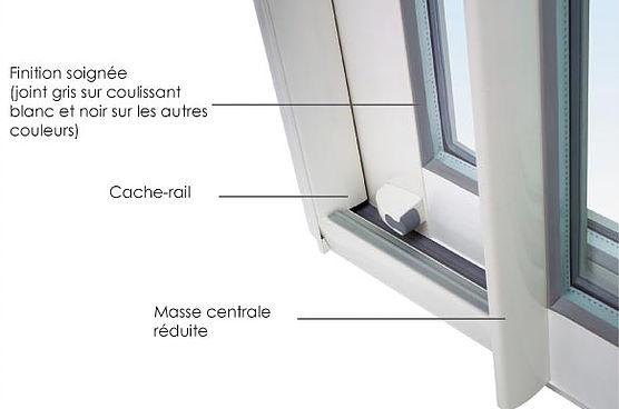 plan d'explication du principe d'une baie vitree